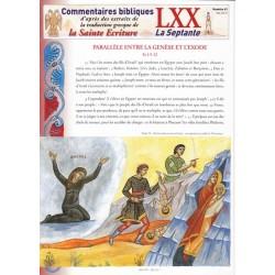 Parallèle entre la Genèse et l'Exode. Ex 1/1-22